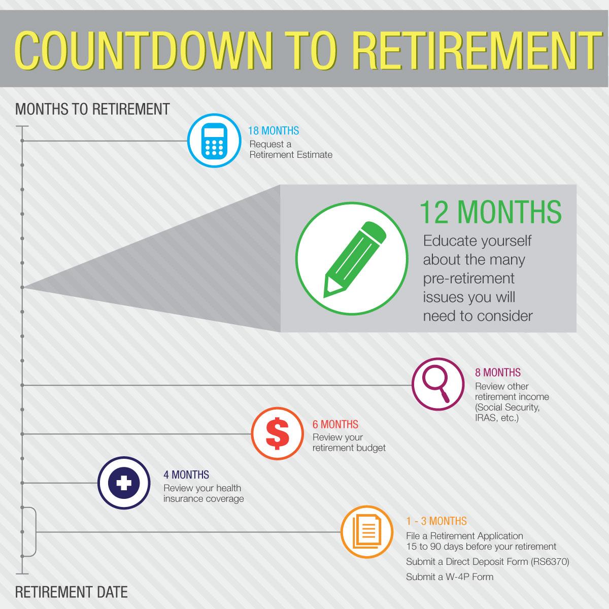 Free Retirement Countdown Calendar For 2016 | Calendar Template 2016