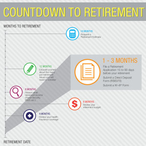 Countdown-to-Retirement_1_3-Months