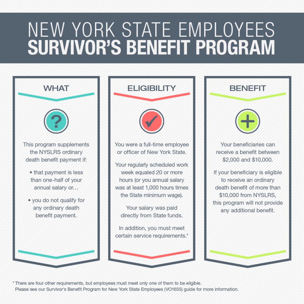 survivors-benefit-program