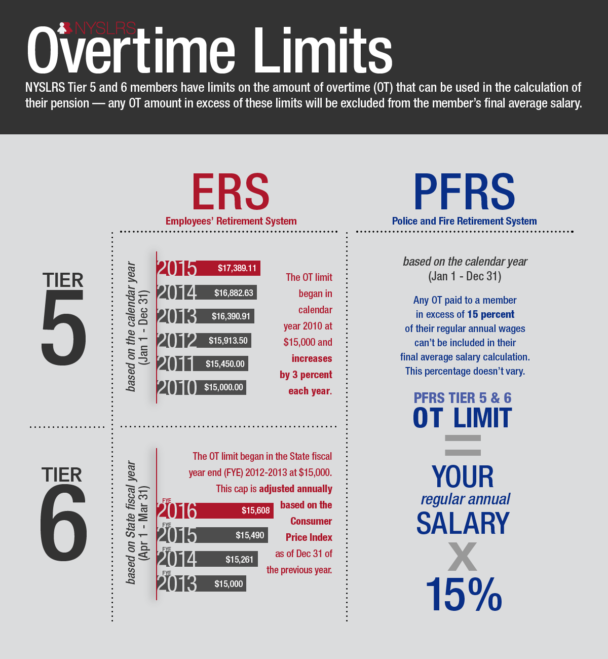 Overtime-Limit