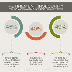 retirement-security