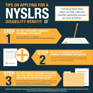 Applying for a NYSLRS Disability Benefit