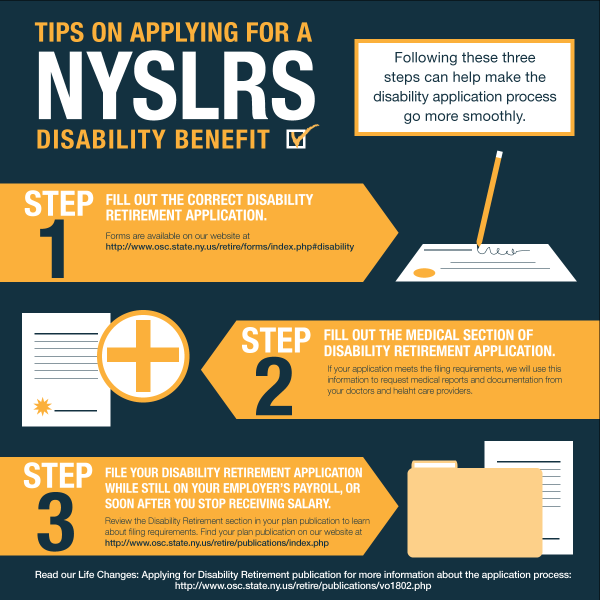 nyslrs disability benefit what you should know new york