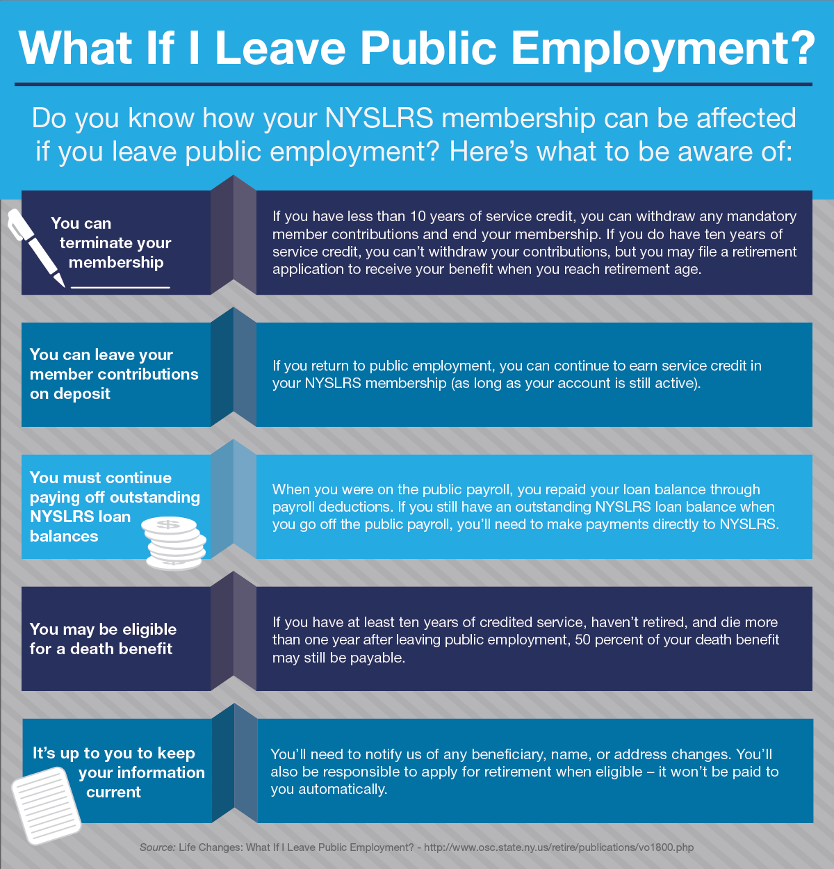 Leaving Public Employment