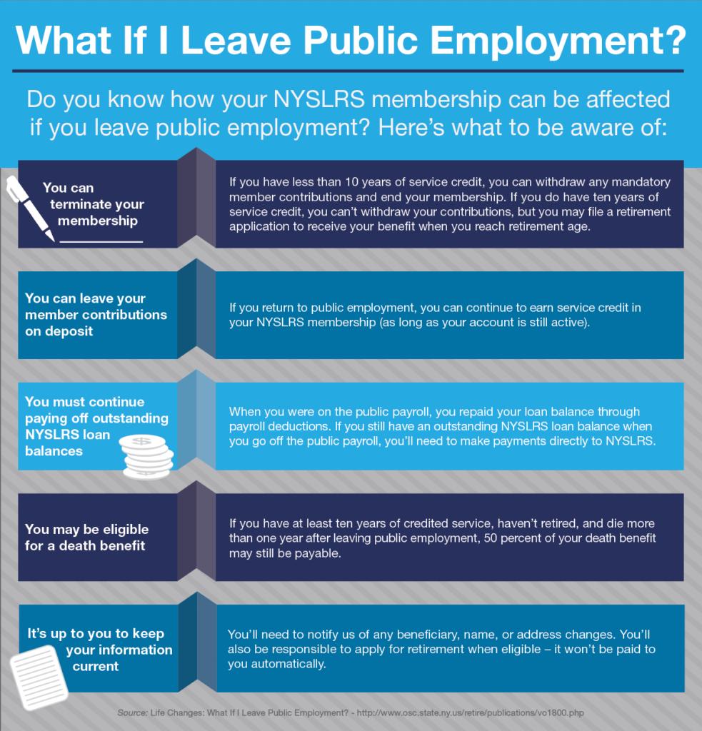 Leave Public Employment
