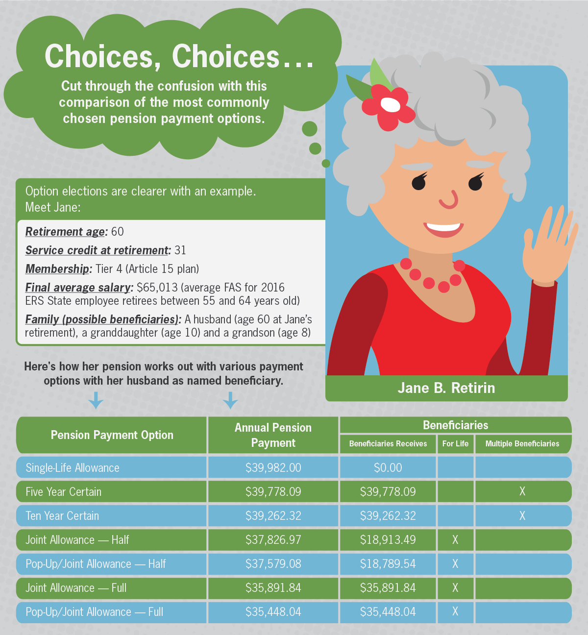 Pension Payment Option