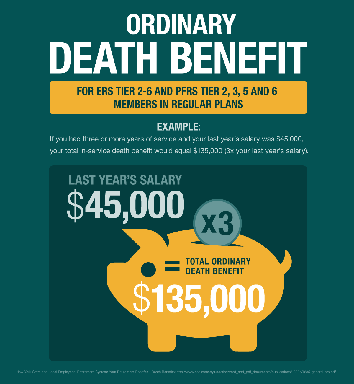 Ordinary Death Benefit Graphic