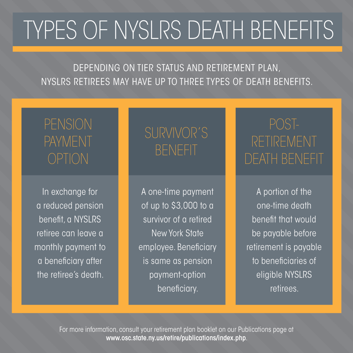 NYSLRS retirees may have up to three types of death benefits that could provide a benefit for a beneficiary: pension payment option, survivor's benefit, and post-retirement death benefit.