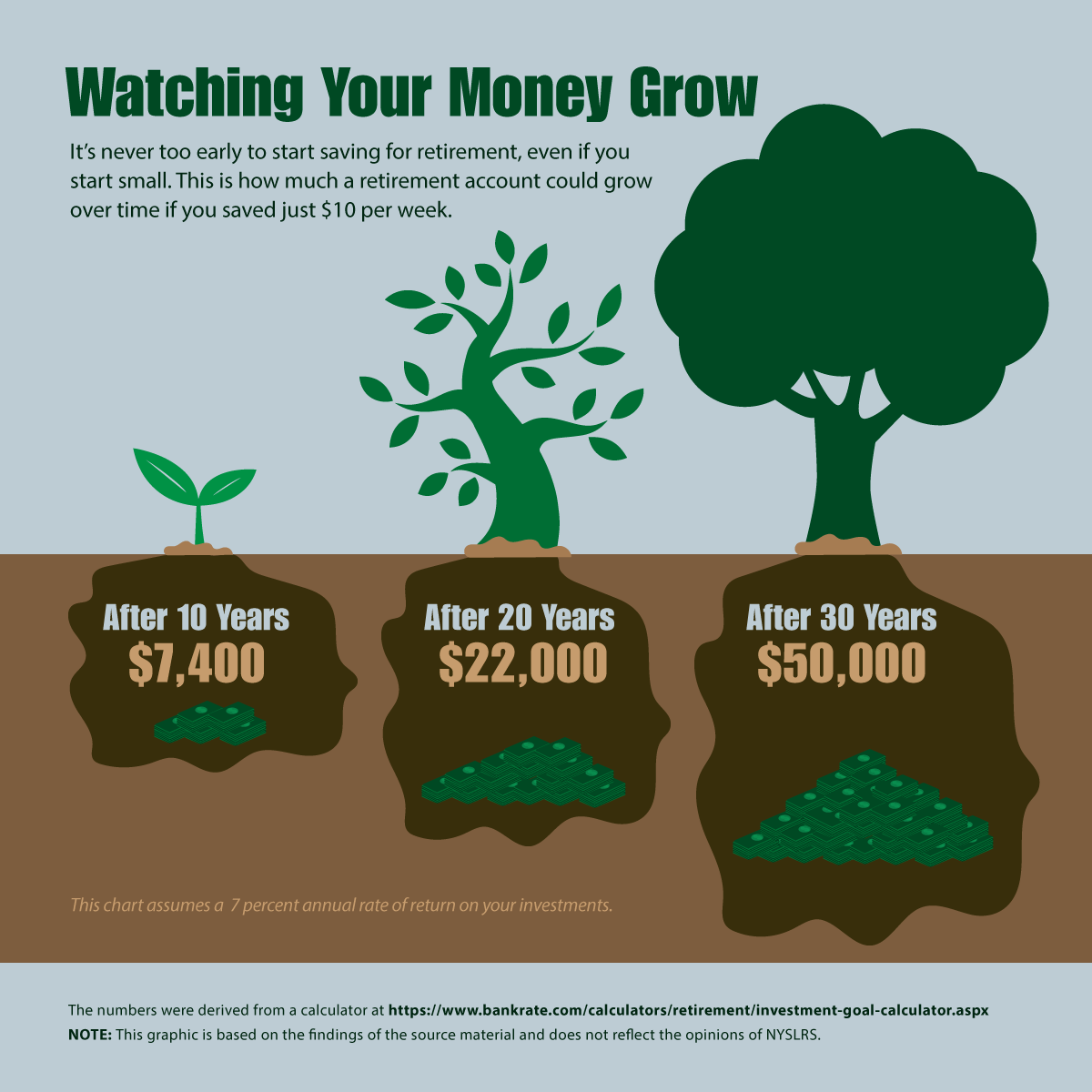 How to Start Saving for Retirement Now How to Start Saving for Retirement Now new picture