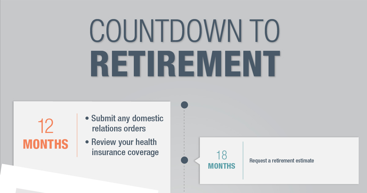 countdown to retirement 12 months out new york retirement news