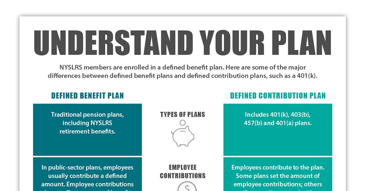 PPT - Pensions & Other Post Employment Benefits – ASC ... |Contribution Plan