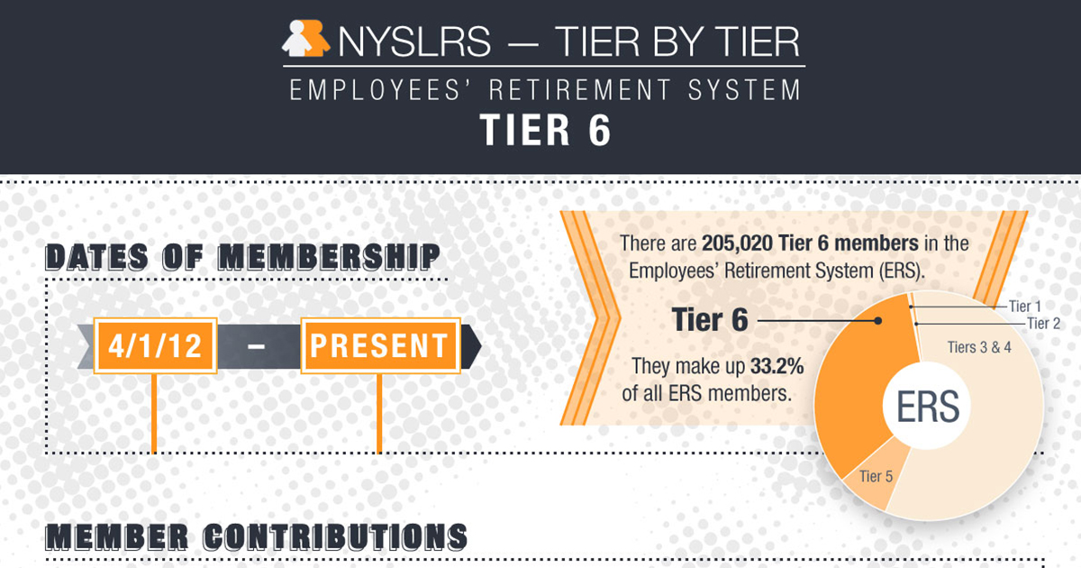Nys pension tier 6
