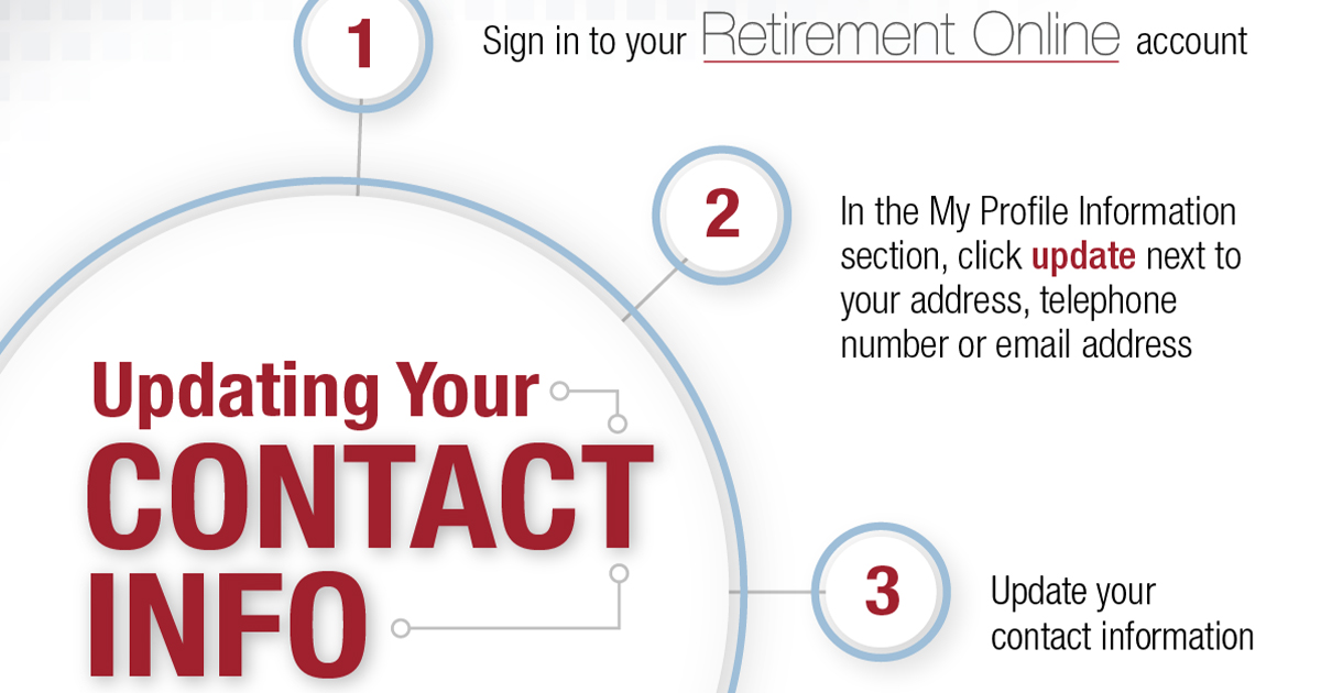 Retirees Be Sure We Have Your Current Mailing Address New York Retirement News