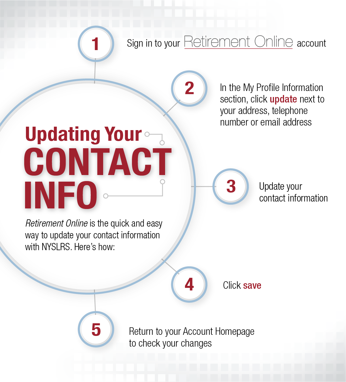 update your mailing address and contact info in Retirement Online