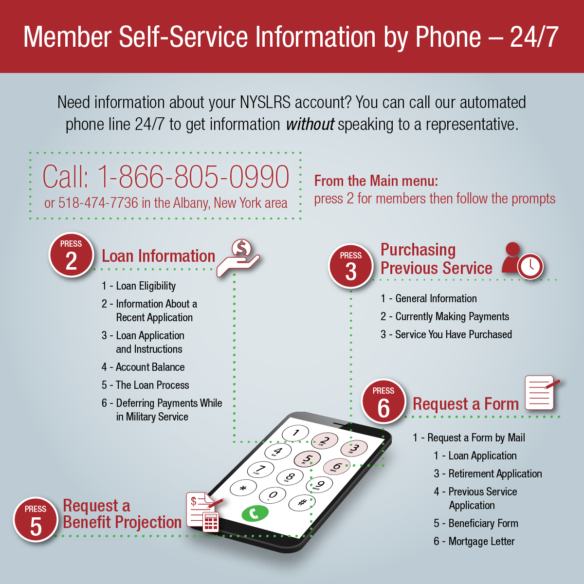 automated phone system for members