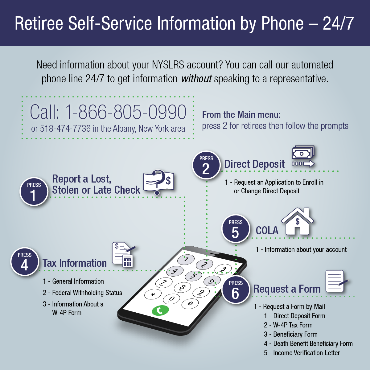 automated phone system for retirees