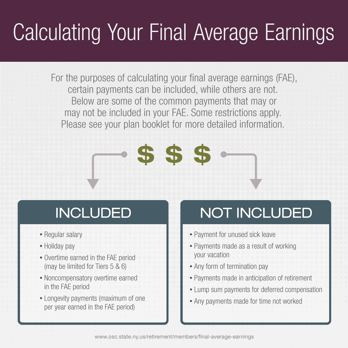 final average earnings