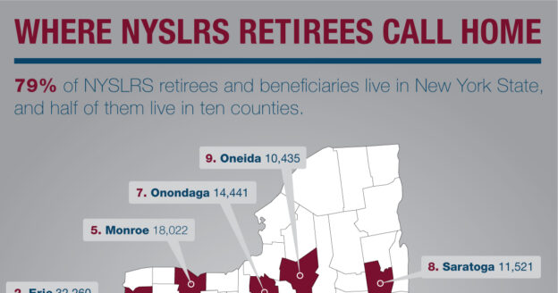 NYSLRS retirees
