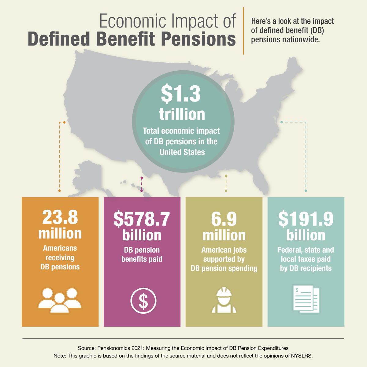 economic impact of defined benefit pension plans