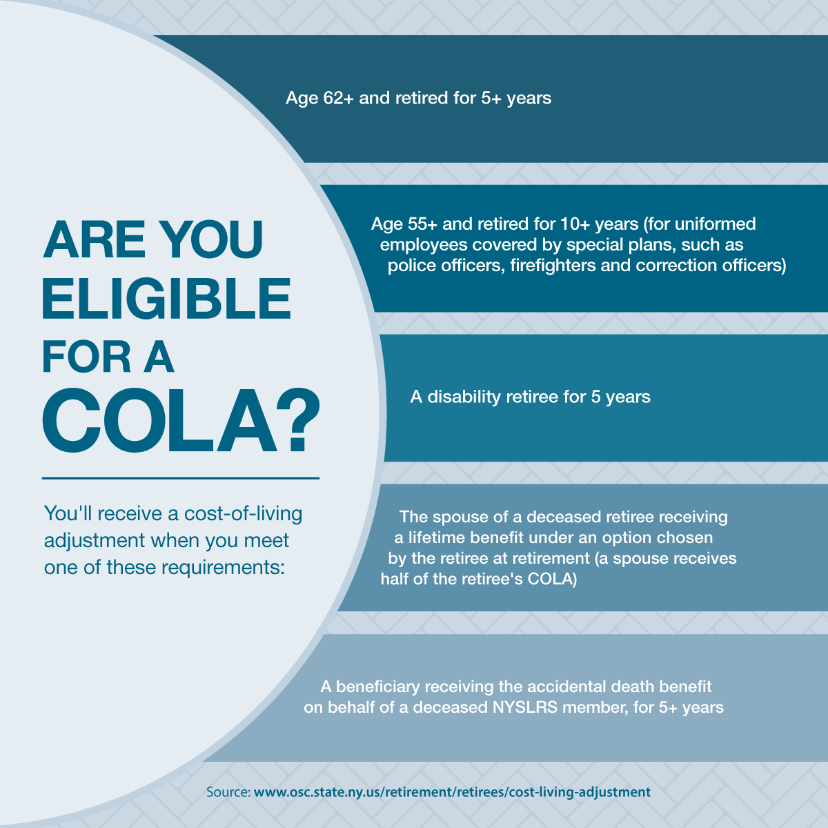 eligibility for cost-of-living adjustment (COLA)